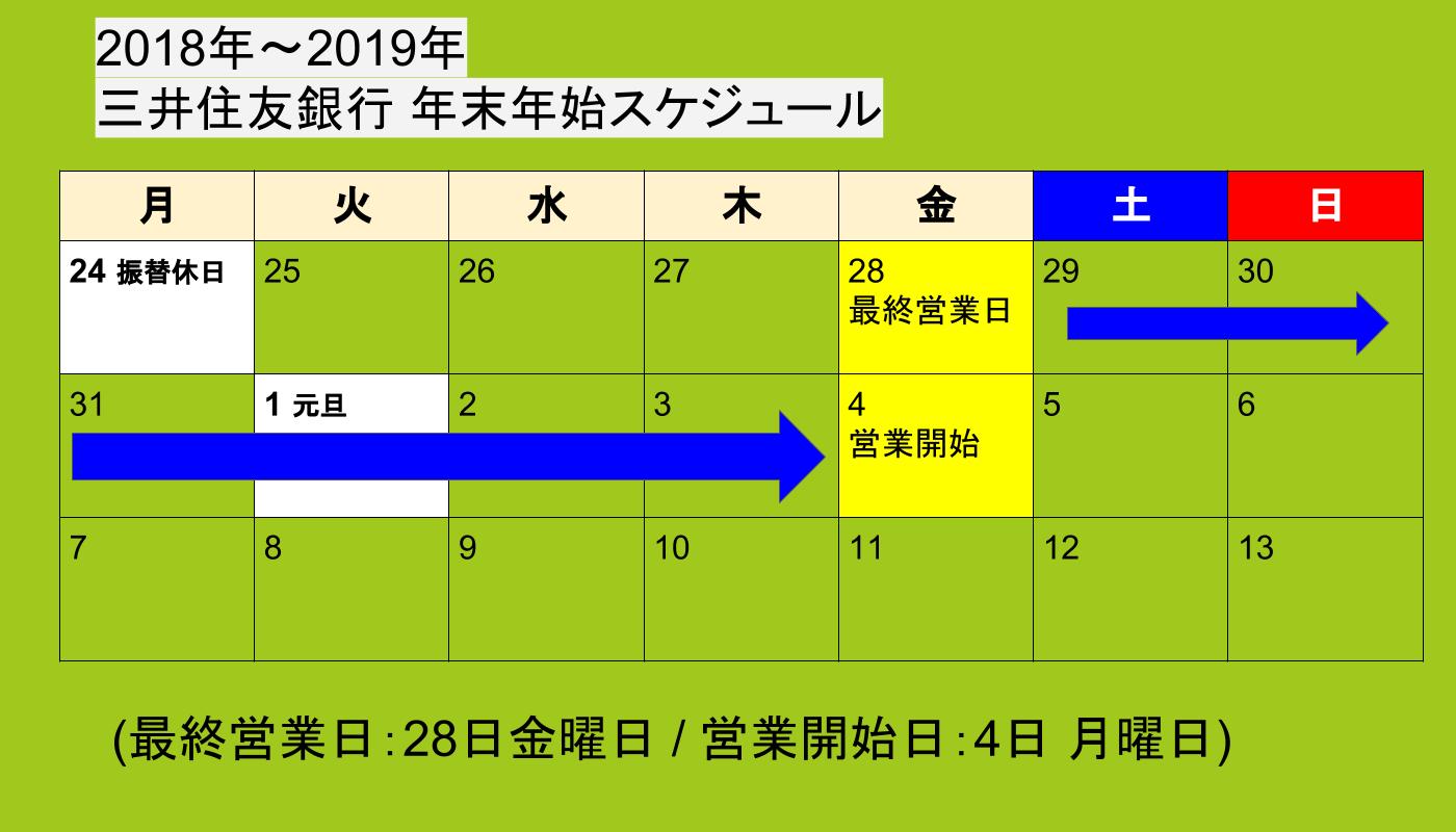 三井住友銀行年末年始スケジュール