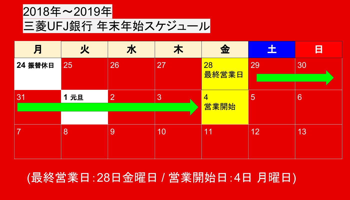 三菱UFJ銀行年末年始スケジュール